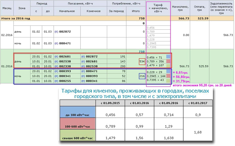 схема сборки 3х фазного счетчика