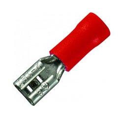 Наконечник кабельный штыревой изолированный 0.5-1.5 мм.кв. (dd.f.0,5.1,5.1) e.terminal.stand.fdd1.25.250